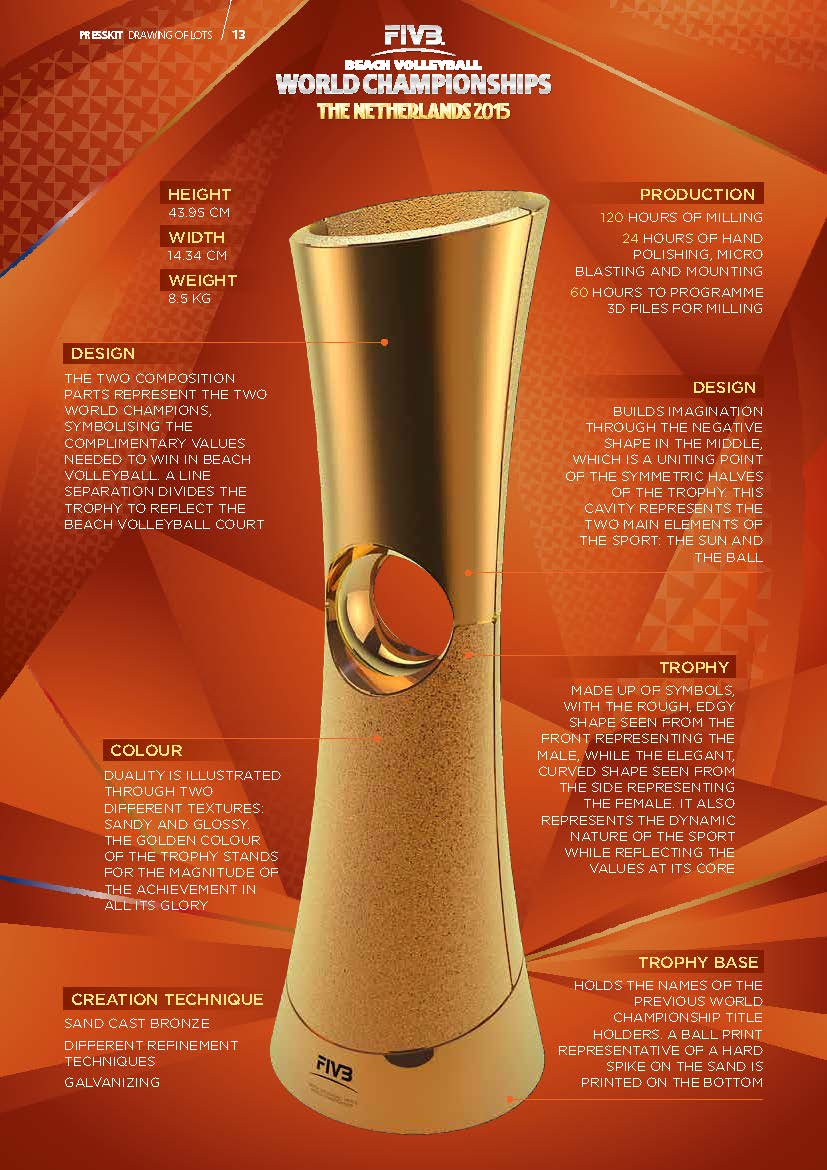 News Unique New Trophy Unveiled For Beach Volleyball World Championships